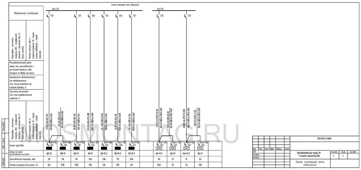 Схема питающей сети освещения