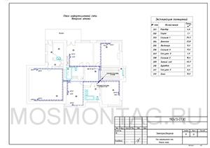Пример проекта электроснабжения дома от Mosmontag.ru, Пример проекта электроснабжения дома, проекты в 3D