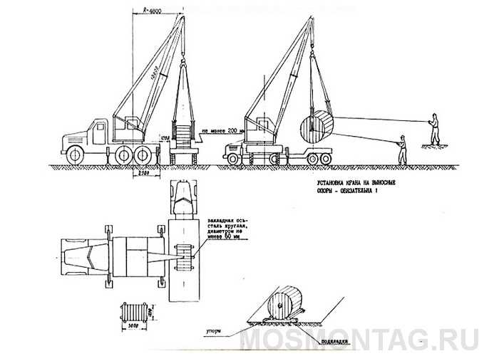 проект производства работ на монтаж кабельной линии 10 кв