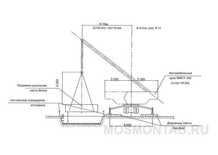 Монтаж подземно-цокольных частей КТПБ