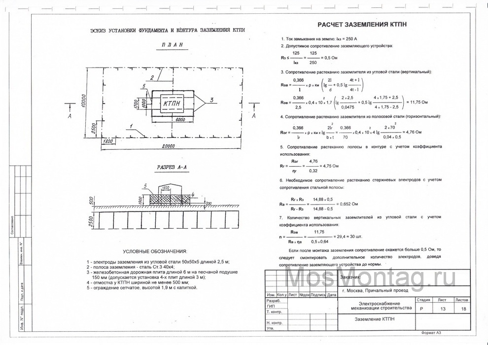 Стоимость проектных работ на электроснабжение строительной площадки электроснабжение москвы*проектные организации