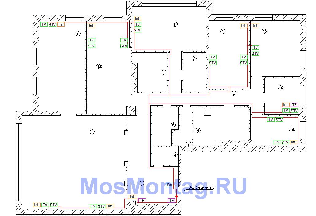 проект слаботочные силок во квартире