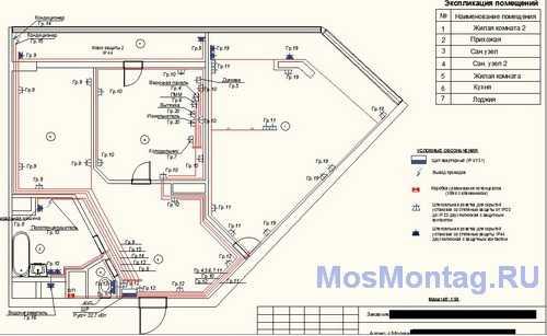 группы розеточной волокуша проект электроснабжения
