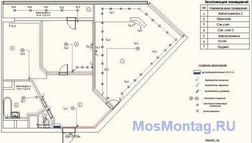 Преимущества заказа разработки проекта электроснабжения квартиры в МосМонтаж.