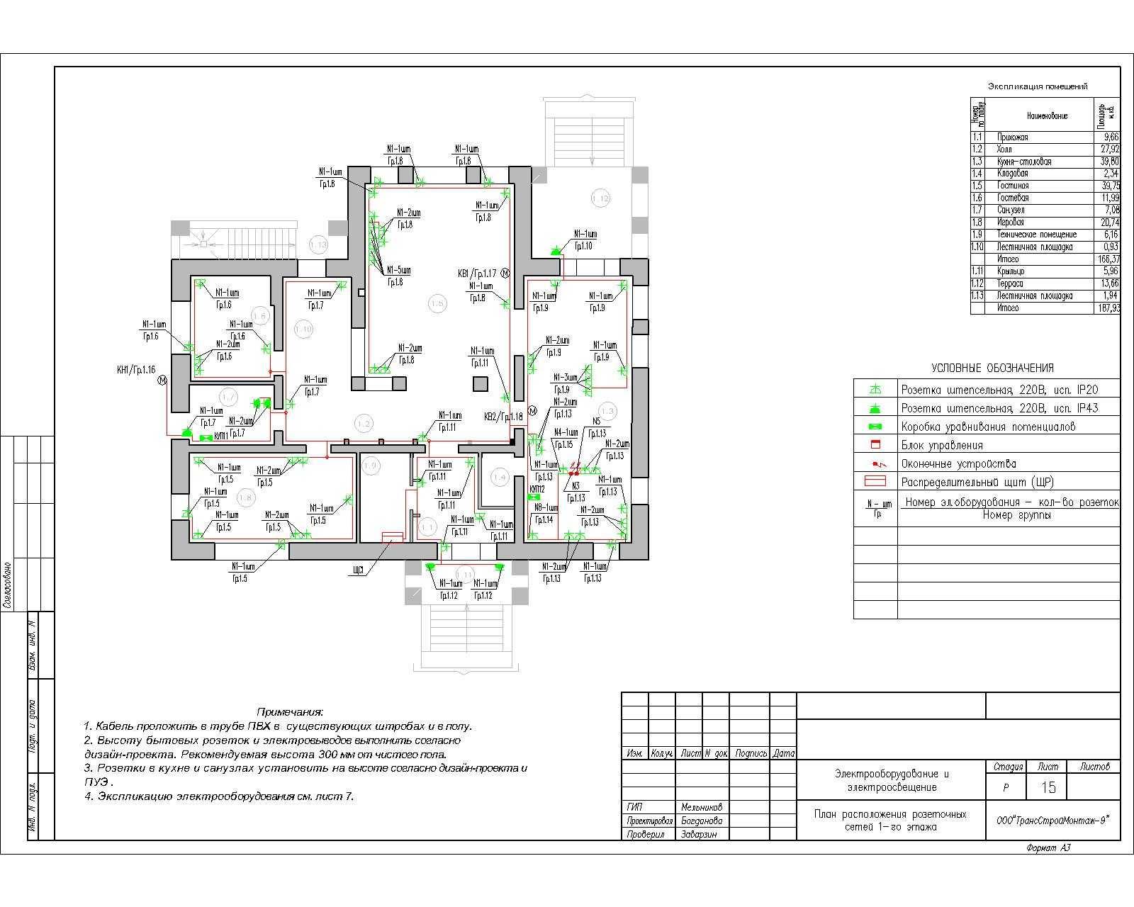 Электромонтаж в Тюмени, электромонтаж работа, электромонтаж домов, электромонтаж +в тюмени, услуги электромонтажа...