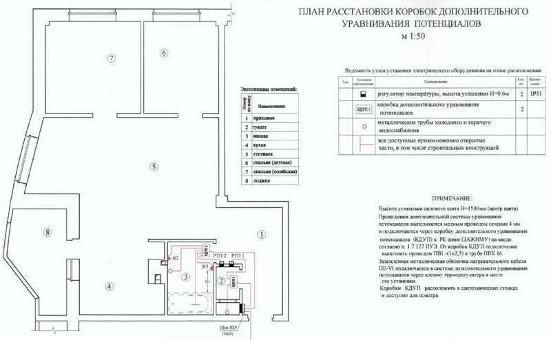 проект электрики КУП