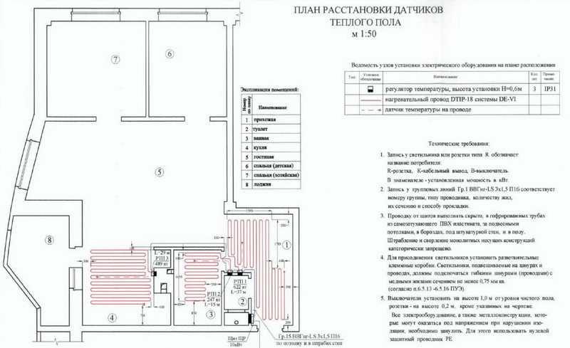 einhell cl 7-64 схема электрическая