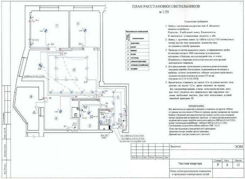 образец проекта электроснабжения частного дома - фото 8