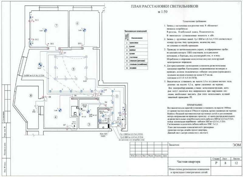 Бизнес план электроснабжение бизнес план на шлакоблоки
